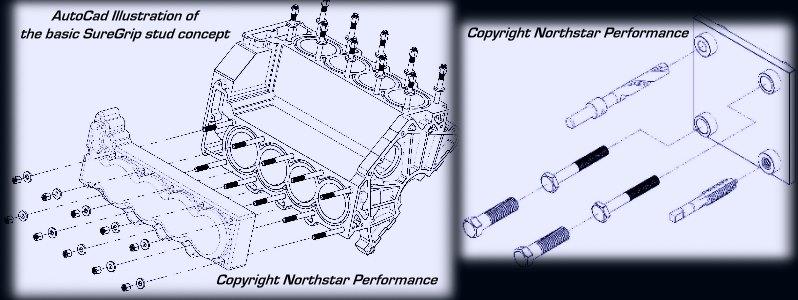 Northstar Performance - SureGrip Cylinder Head Stud Kits